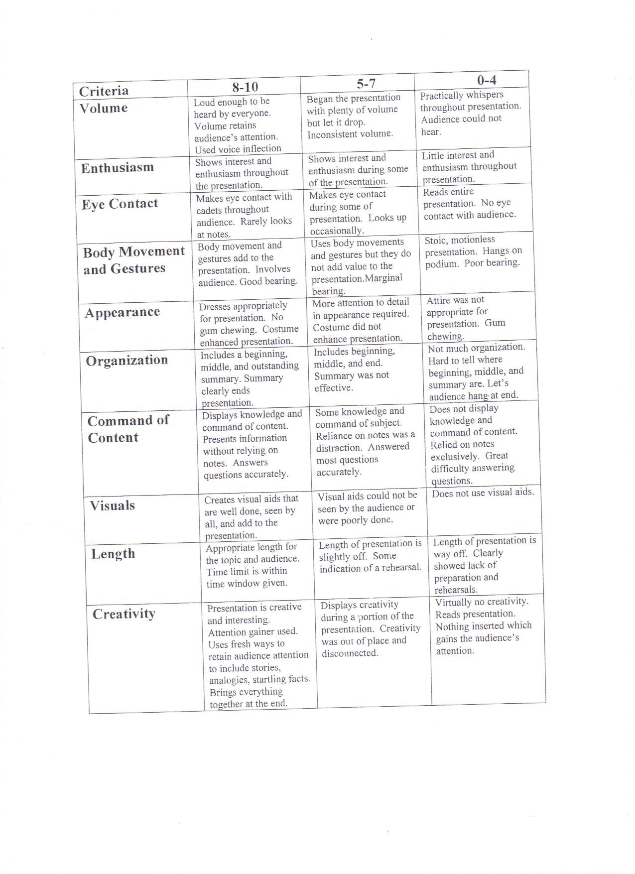 nap ii rubric and questions answers Microeconomics fall 2014 assignment # 1  prepare your answers to the questions before you open the assignment input  and the grading rubric in the course guide .