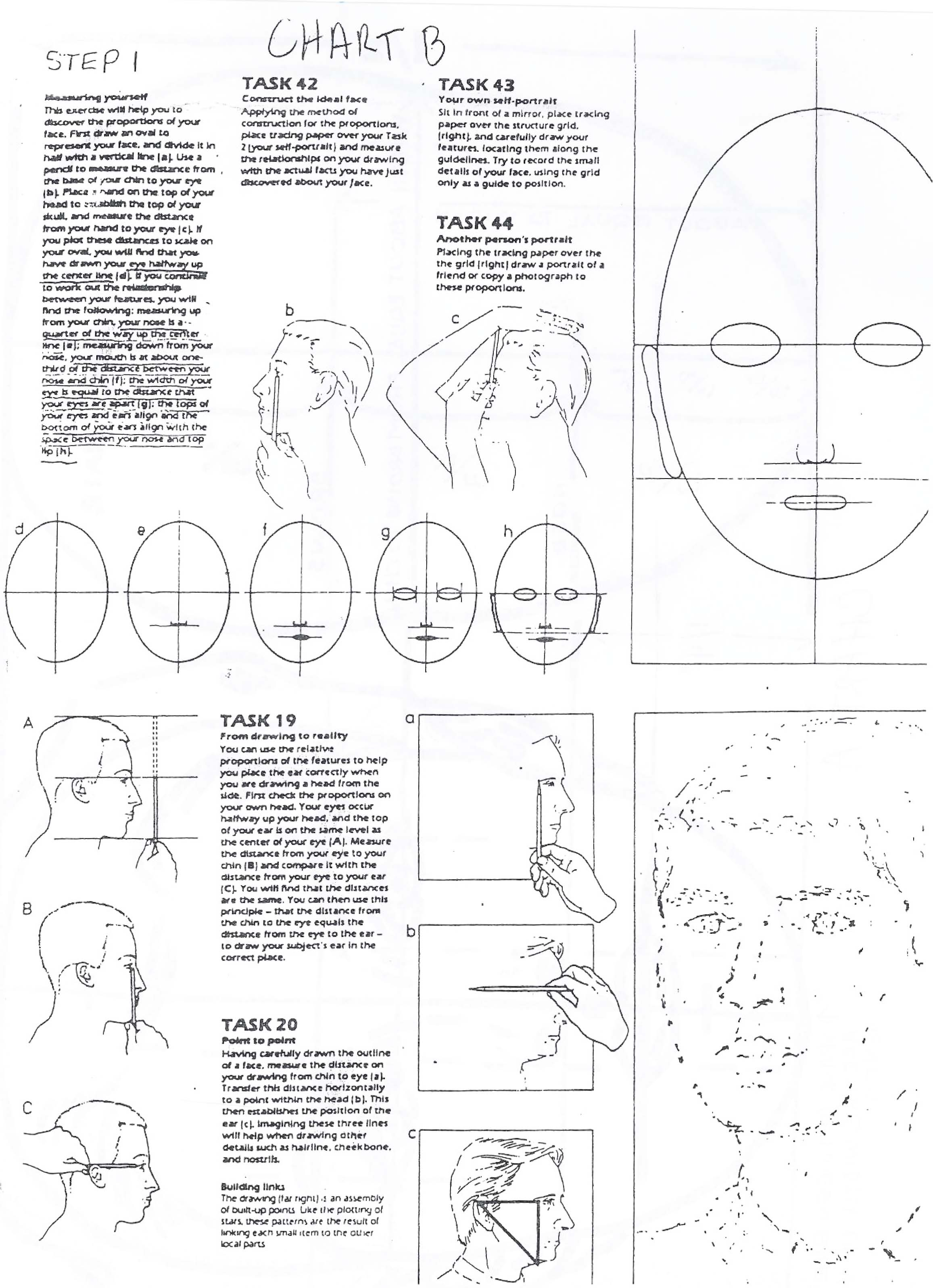 Drawing I Self Portrait Handout Sheets